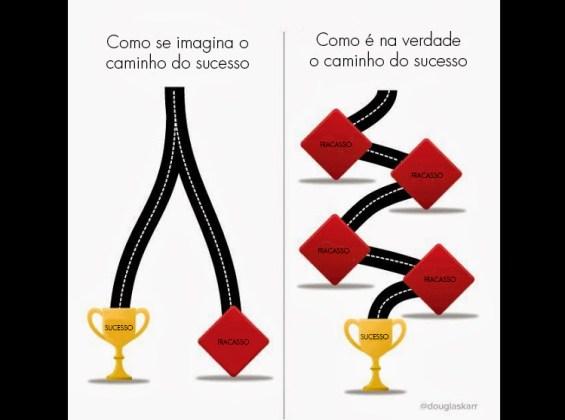 Caminho_sucesso