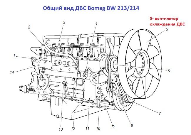 Вентилятор Bomag по дисконтной цене в наличии со склада