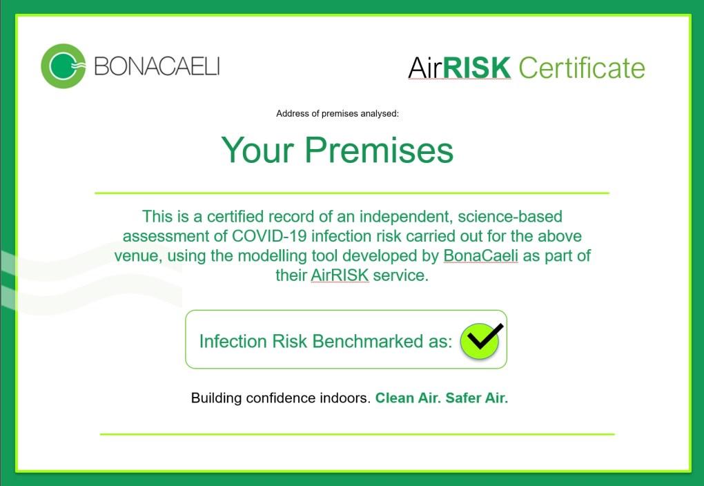 AirRISK Certificate