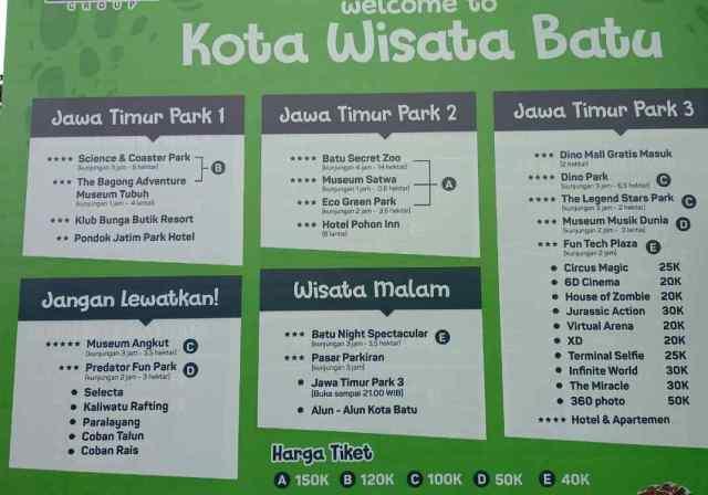 Tiket Jatim Park