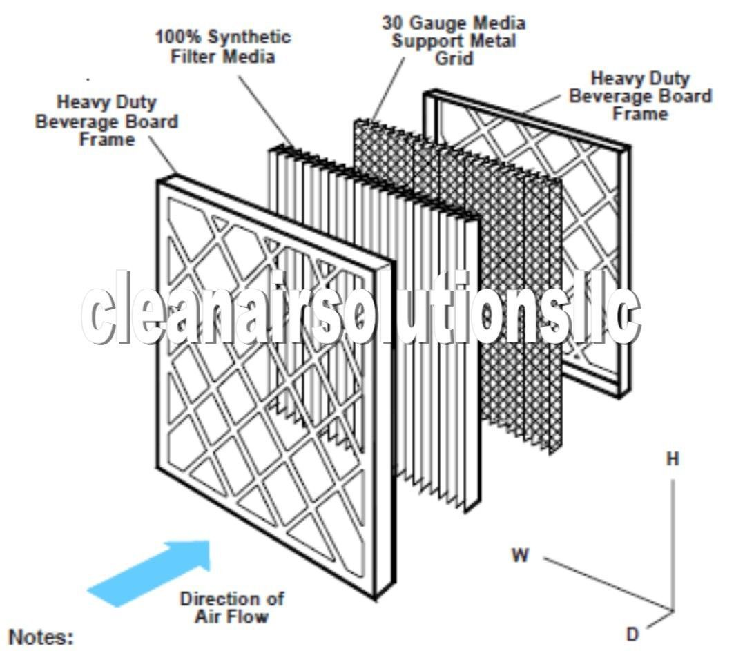 Furnace Filters 16x16x1 Economical Home Lighting