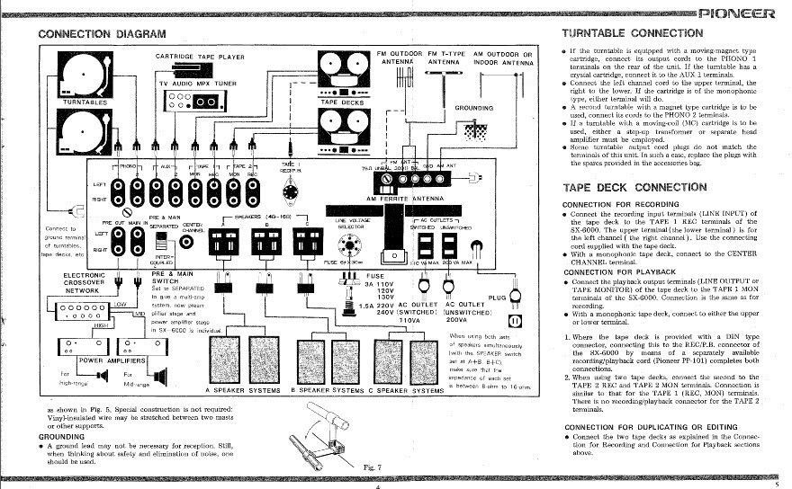 PIONEER SX-6000 OWNERS & SERVICE MANUAL, SCHEMATICS +MORE