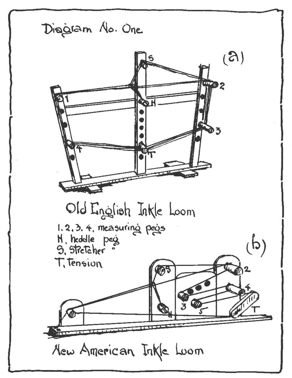 1941 Inkle Loom Book Card Tablet Weaving 24 Patterns DIY