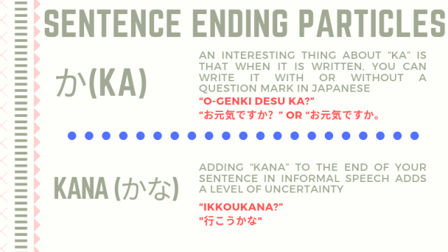 Sentence Ending Particles: The Punctuation of Japanese