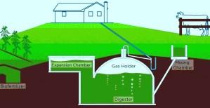 Biogas plant completed the preparation of 3 thousand units, DG PCRET