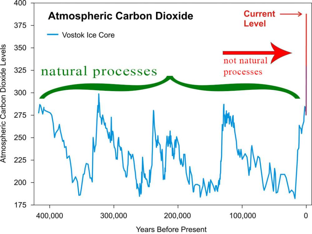 medium resolution of Earth Science 11 - Mr. Bond's Class Websites