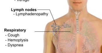 What  is Metastasis