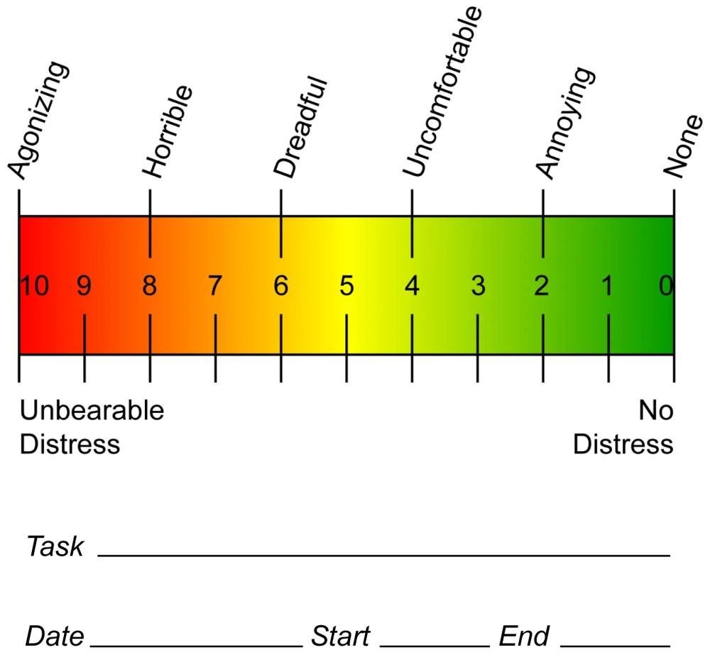 medium resolution of pain scale
