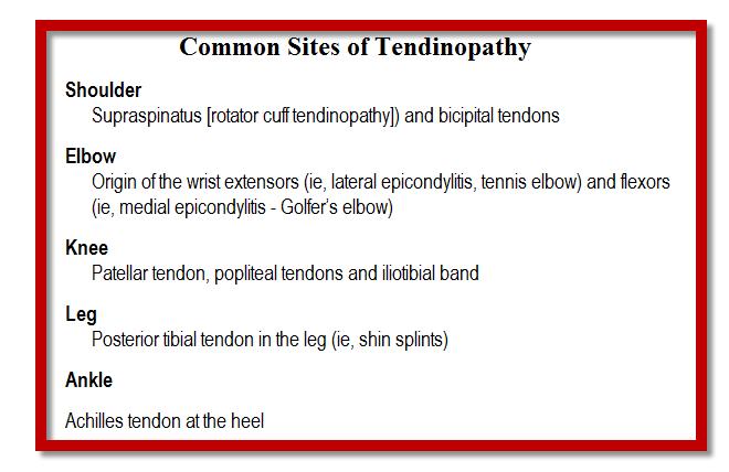 tendinopathy-tendonitis-tendinosis