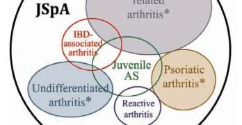 Juvenile Spondyloarthritis