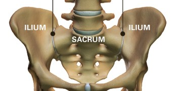 Sacroiliac Joint Dysfunction Presentation and Treatment