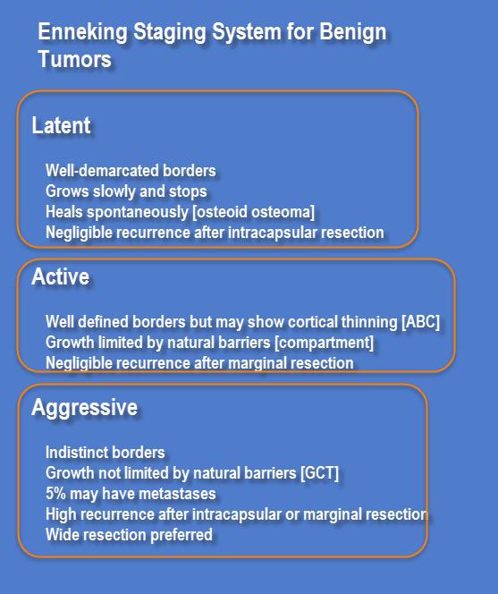Enneking staging system for benign tumors