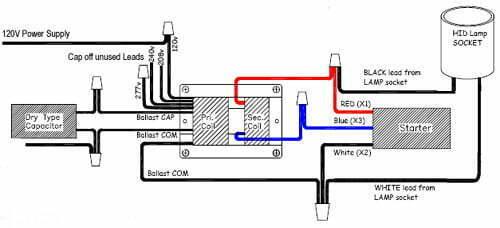 Sơ đồ đấu nối mạch điện chấn lưu/Ballast đèn cao áp Thủy Ngân