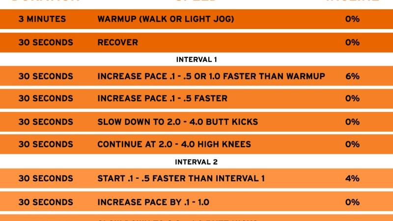 Mark Beier's Treadmill Weekend Workout