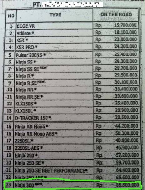 Price List Kawasaki Ninja 300