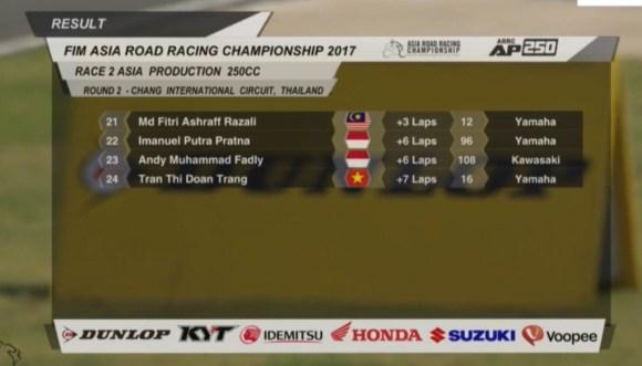 hasil-ap250-arrc-thailand-2017-race-2-3-1