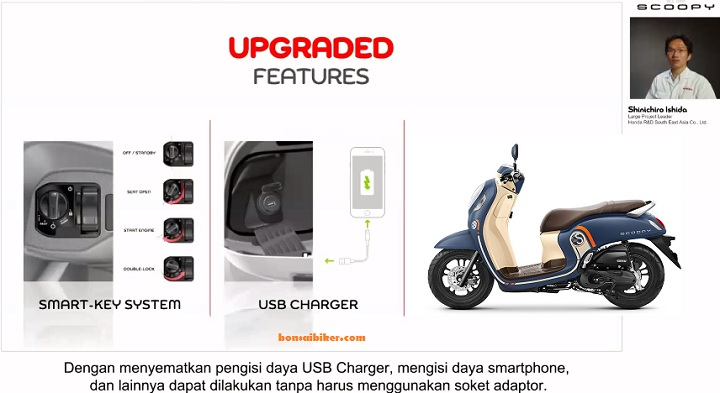 Fitur All New Scoopy 2020-2021