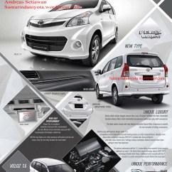Grand New Avanza Veloz Luxury Corolla Altis Youtube Produk Jenis Mpv Bontang Toyota All Lux 2