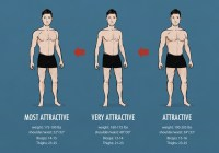 Most attractive physique to woman - Page 2 - Bodybuilding ...