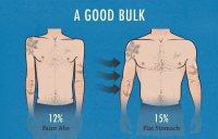 worksheet. Body Fat Content Worksheet. Worksheet Fun ...