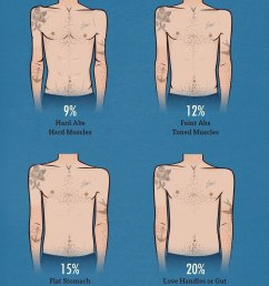 men s body fat percentage illustration chart bony to beastly [ 1584 x 2133 Pixel ]