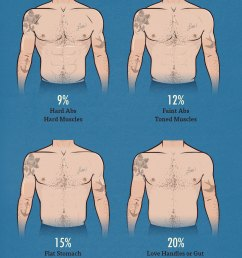 real life body fat percentage examples [ 1584 x 2133 Pixel ]