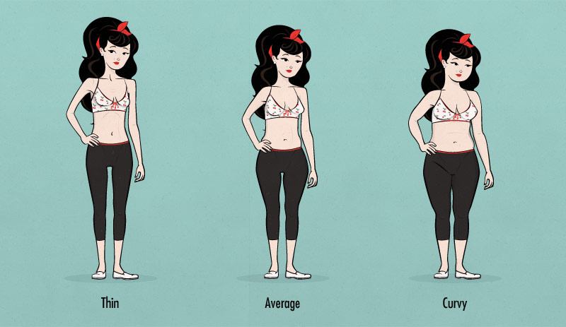 Bodies types of curvy Types of