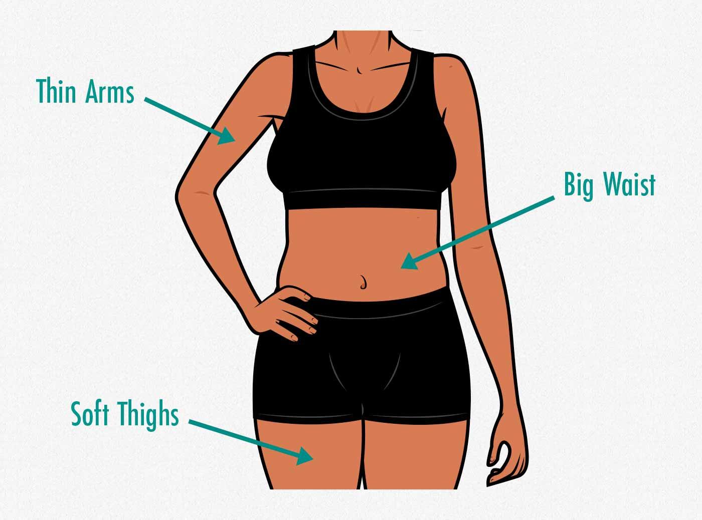 Illustration of a skinny-fat woman.