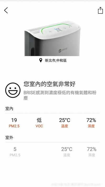 BRISE清淨機~遠距離對家人的守候,全球第一台人工智慧型BRISE清淨機 20161221-Screenshot_20161220-205005