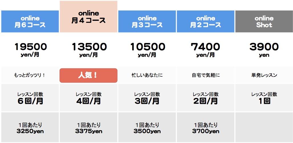 料金表online