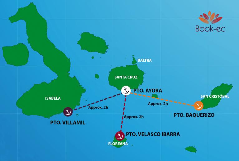 Galapagos Ferry Tickets Book Ec