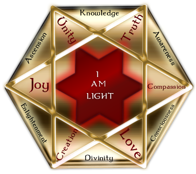 Book of Light - Love, Compassion, Truth, Joy