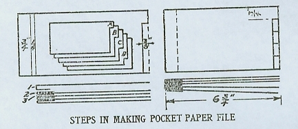 STEPS IN MAKING POCKET PAPER FILE