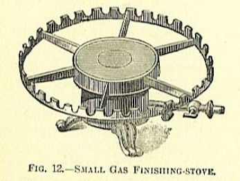 stove for tooling irons