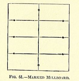 marked millboard
