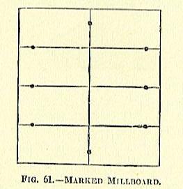 marked millboard