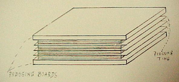 books between pressng boards