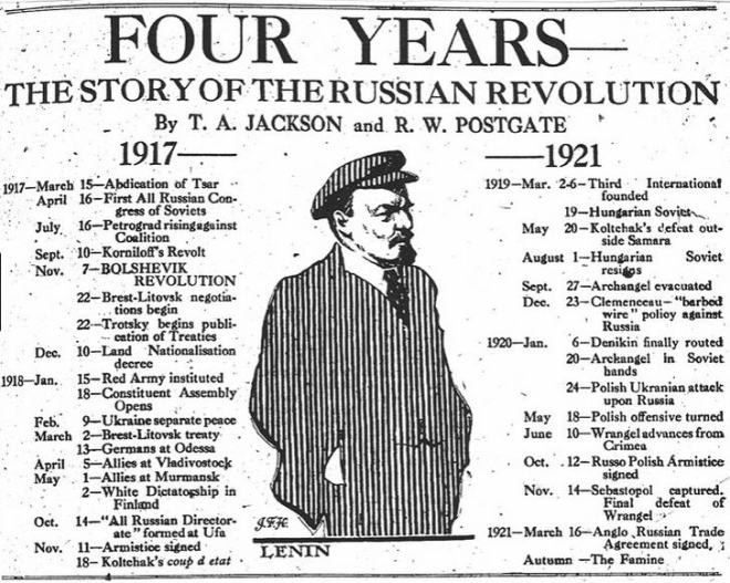 russian revolution timeline bookblast