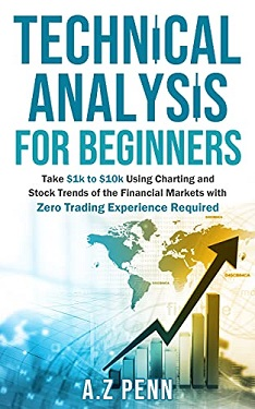 Technical Analysis for Beginners by AZ Penn