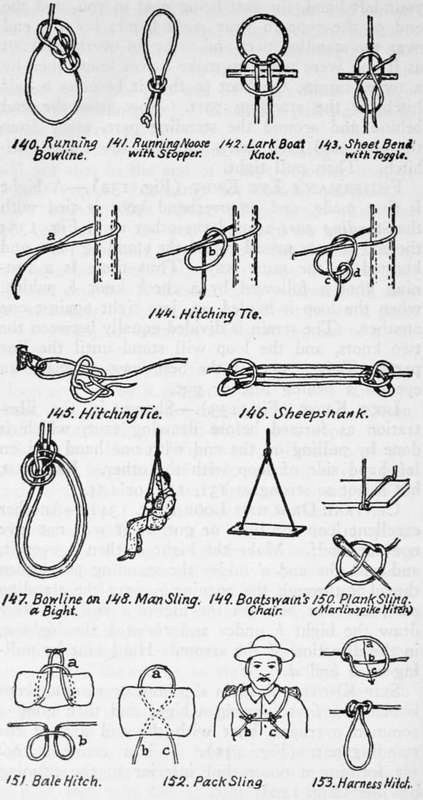 Knots Hitches And Lashings Part 4