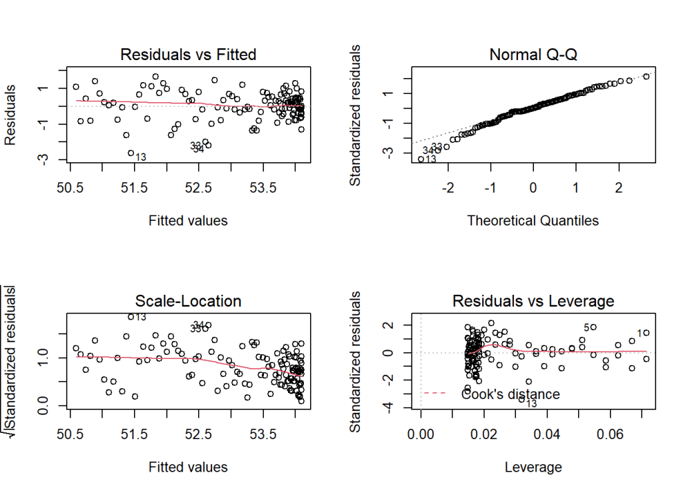 medium resolution of Chapter 1 Review of Multiple Linear Regression   Beyond Multiple Linear  Regression