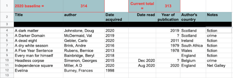 Spreadsheet tool to track your reaching each year