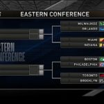Breaking down the 2020 NBA playoff bracket predictions East