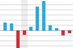 Xero-cashflow-forecast-charts-reporting-budgets-training-course-516