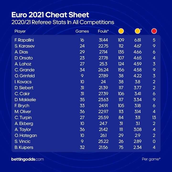Как правильно ставить на Евро: тренды, стратегии и готовые решения