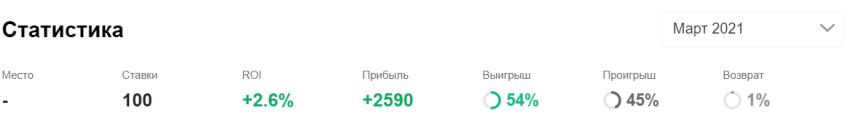 Кочергин
