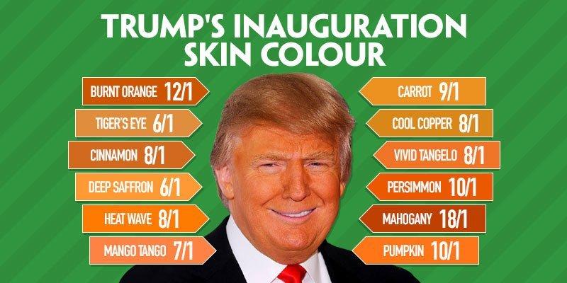 Хочеш поставити на відтінок шкіри Трампа? Тоді грай з Paddy Power