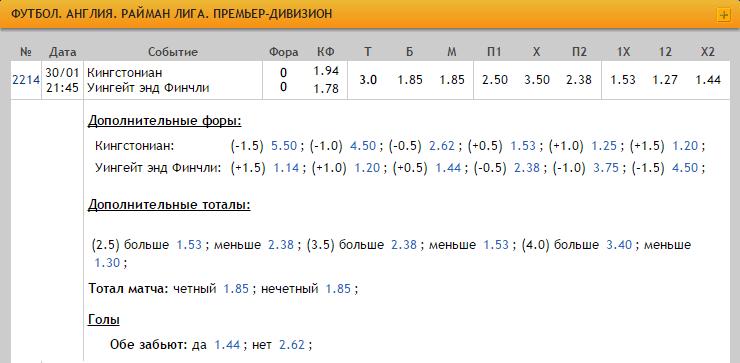 Роспись в БК Париматч