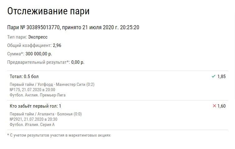 Игрок удачно ворвался в экспресс, но не хватило одного гола «Аталанты» – остался без 300 тысяч рублей