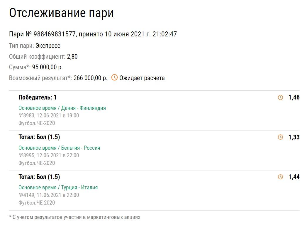 Клиент «Лиги Ставок» составил экспресс из 3 матчей Евро и поставил аж 95 тысяч рублей